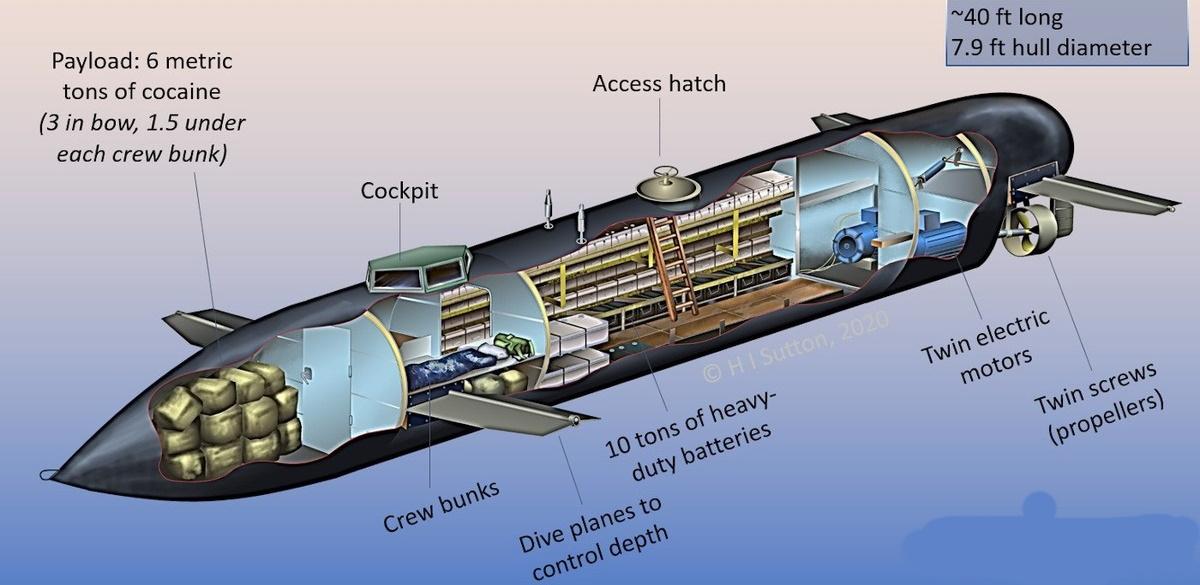 زیردریایی های پیشرفته و الکتریکی کارتل های مواد مخدر برای قاچاق کوکایین